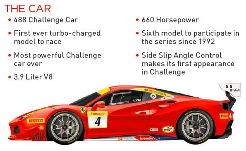 2018 ferrari challenge ferrari of salt lake city
