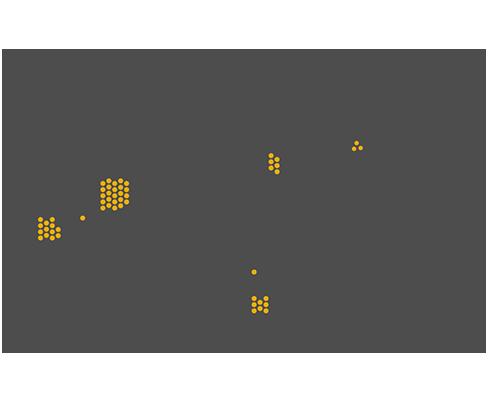 Location Stats