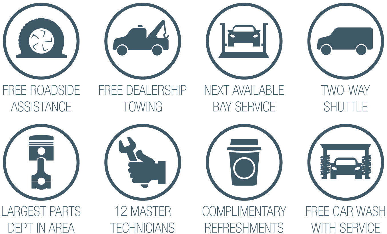 Ken Garff Ford Fleet Advantages